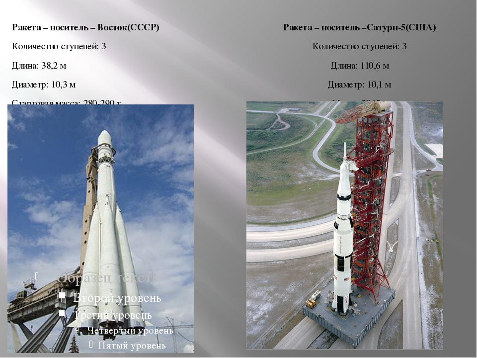 Ракета – носитель – Восток(СССР) Количество ступеней: 3 Длина: 38,2м Диаметр...