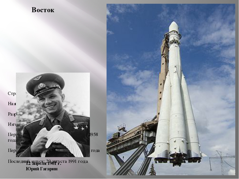 Восток Страна: СССР Назначение: ракета-носитель Разработчик: ОКБ-1 Изготовите...