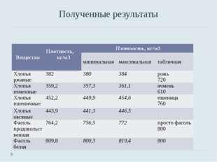 Полученные результаты Вещество Плотность, кг/м3 Плотность, кг/м3 минимальная