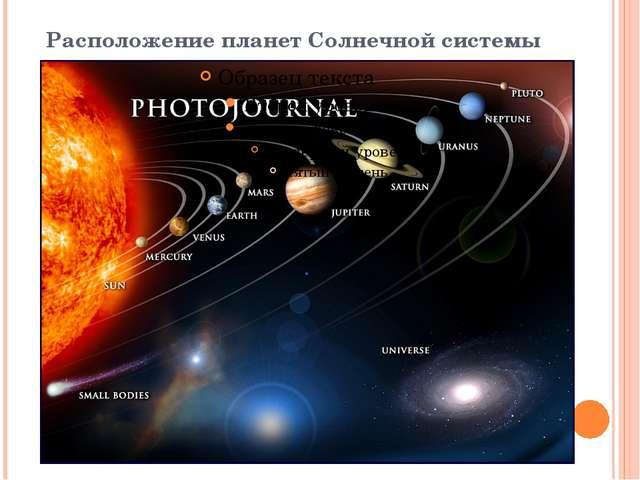 Расположение планет Cолнечной системы