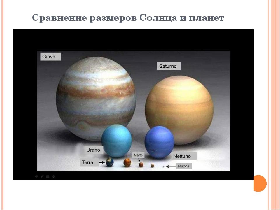 Сравнение размеров Cолнца и планет