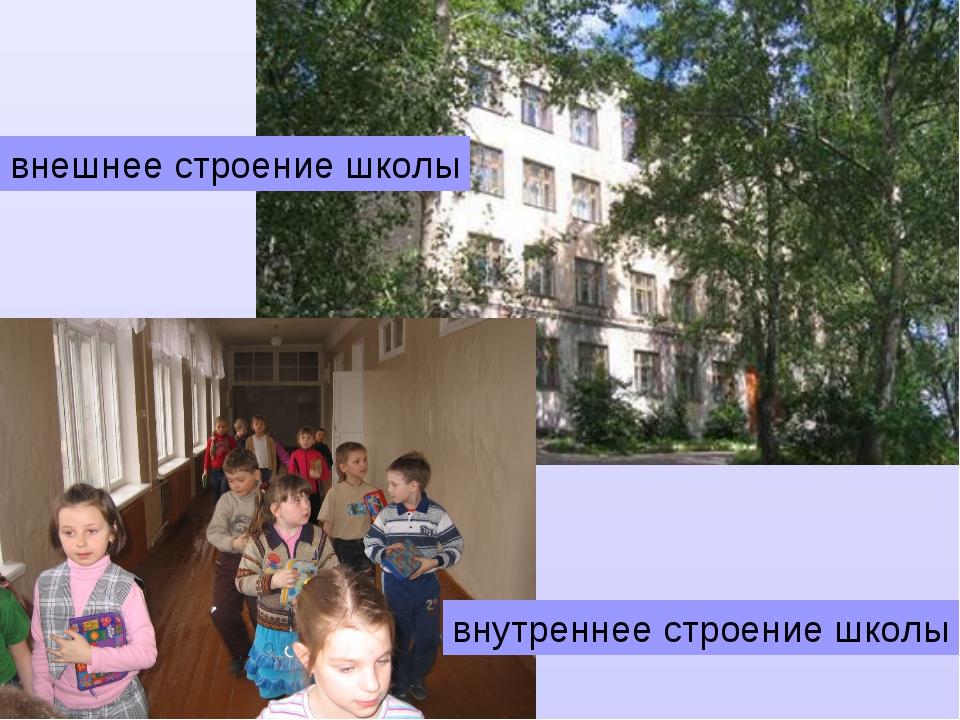 внешнее строение школы внутреннее строение школы