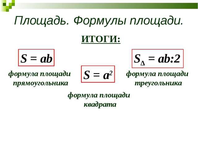 Площадь. Формулы площади. ИТОГИ: S = ab S = a2 SΔ = ab:2 формула площади треу...