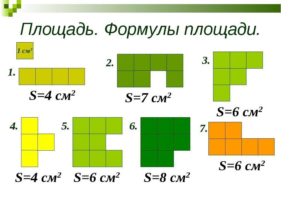 Площадь. Формулы площади. 1. 2. 3. 7. 6. 5. 4. S=4 см2 S=6 см2 S=7 см2 S=4 см...
