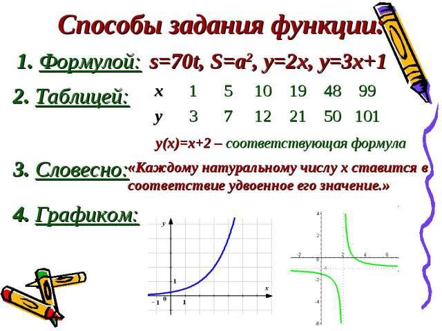 Способы задания функции: 1. Формулой: s=70t, S=a2, у=2х, у=3х+1 2. Таблицей:...