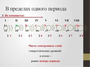 В пределах одного периода 3. Не изменяется: I II III IV V VI VII VIII Li Be B