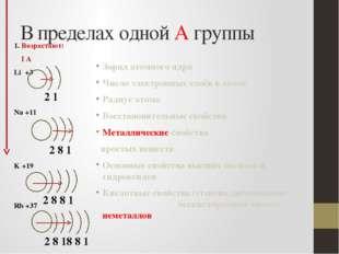 В пределах одной А группы 1. Возрастают: I А Li +3 Na +11 K +19 Rb +37 Заряд