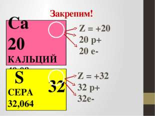 Закрепим! Са 20 КАЛЬЦИЙ 40,08 Z = +20 20 р+ 20 е- S S 32 СЕРА 32,064 Z = +32