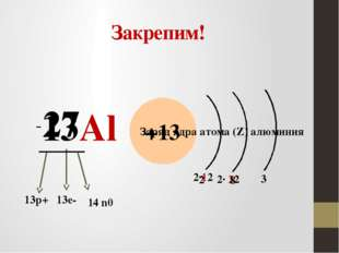 Закрепим! 13Al 27 +13 13р+ 13е- - 14 n0 Заряд ядра атома (Z) алюминия 3 2∙12