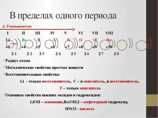 В пределах одного периода 2. Уменьшаются: I II III IV V VI VII VIII Li Be B C...