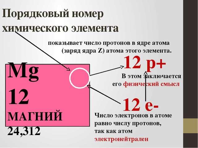 Порядковый номер химического элемента Mg 12 МАГНИЙ 24,312 12 р+ 12 е- показыв...