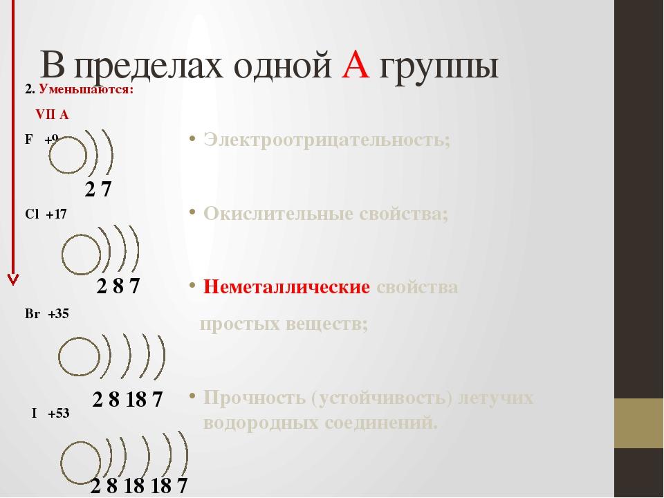В пределах одной А группы 2. Уменьшаются: VII А F +9 Cl +17 Br +35 I +53 Элек...