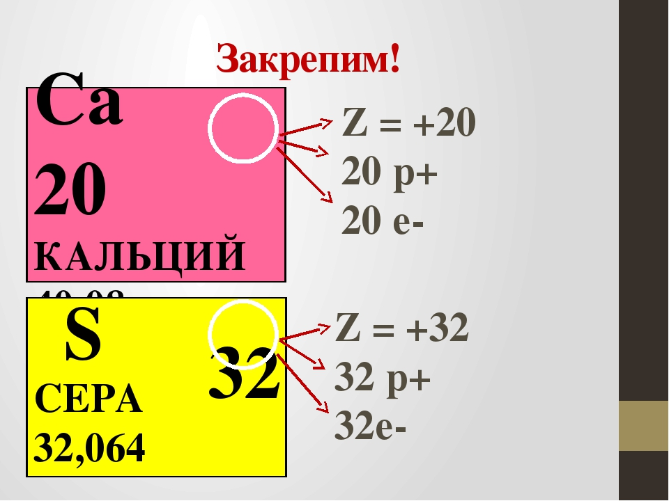 Закрепим! Са 20 КАЛЬЦИЙ 40,08 Z = +20 20 р+ 20 е- S S 32 СЕРА 32,064 Z = +32...