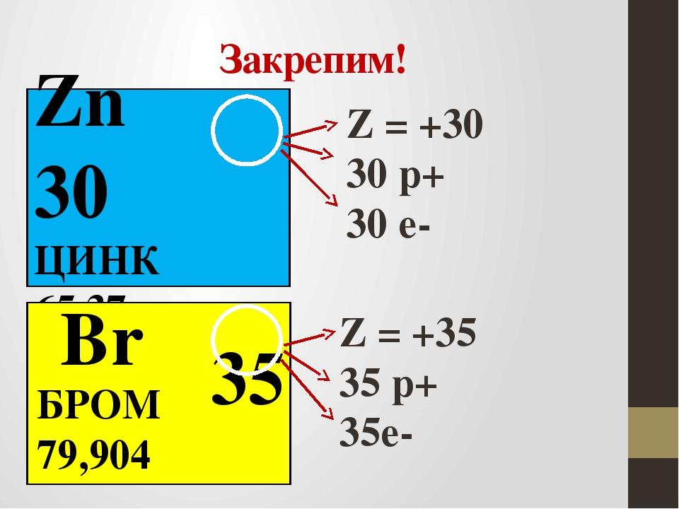Закрепим! Zn 30 ЦИНК 65,37 Z = +30 30 р+ 30 е- S Br 35 БРОМ 79,904 Z = +35 35...