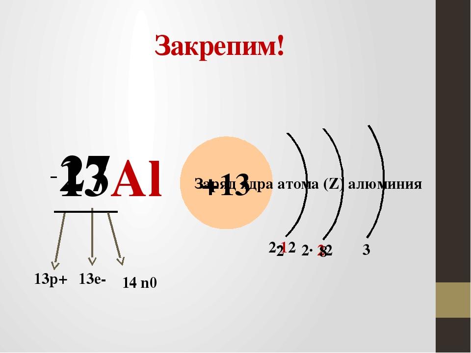 Закрепим! 13Al 27 +13 13р+ 13е- - 14 n0 Заряд ядра атома (Z) алюминия 3 2∙12...