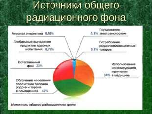 Источники общего радиационного фона