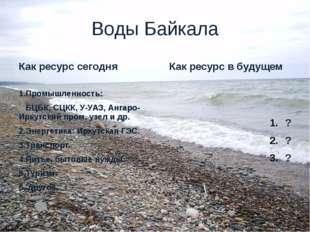 Воды Байкала Как ресурс сегодня 1.Промышленность: БЦБК, СЦКК, У-УАЗ, Ангаро-И