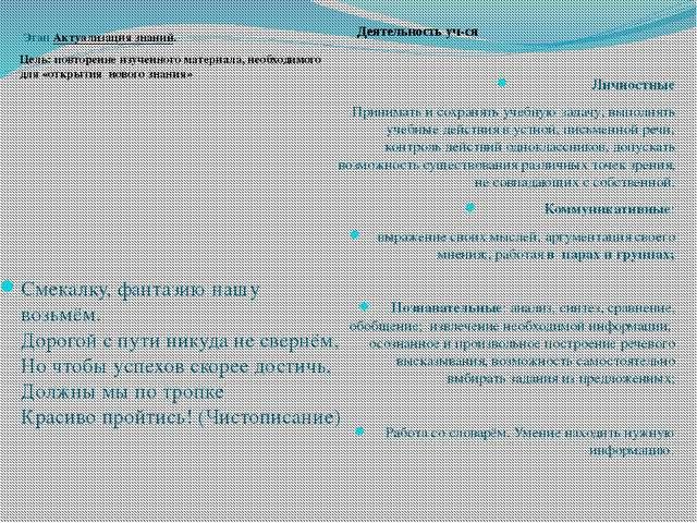 Этап Актуализация знаний. Цель: повторение изученного материала, необходимог...