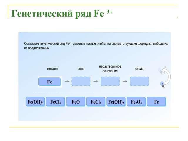 Генетический ряд Fe 3+