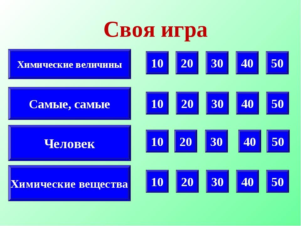 Химические величины Самые, самые Человек Химические вещества 20 30 50 40 10 2...