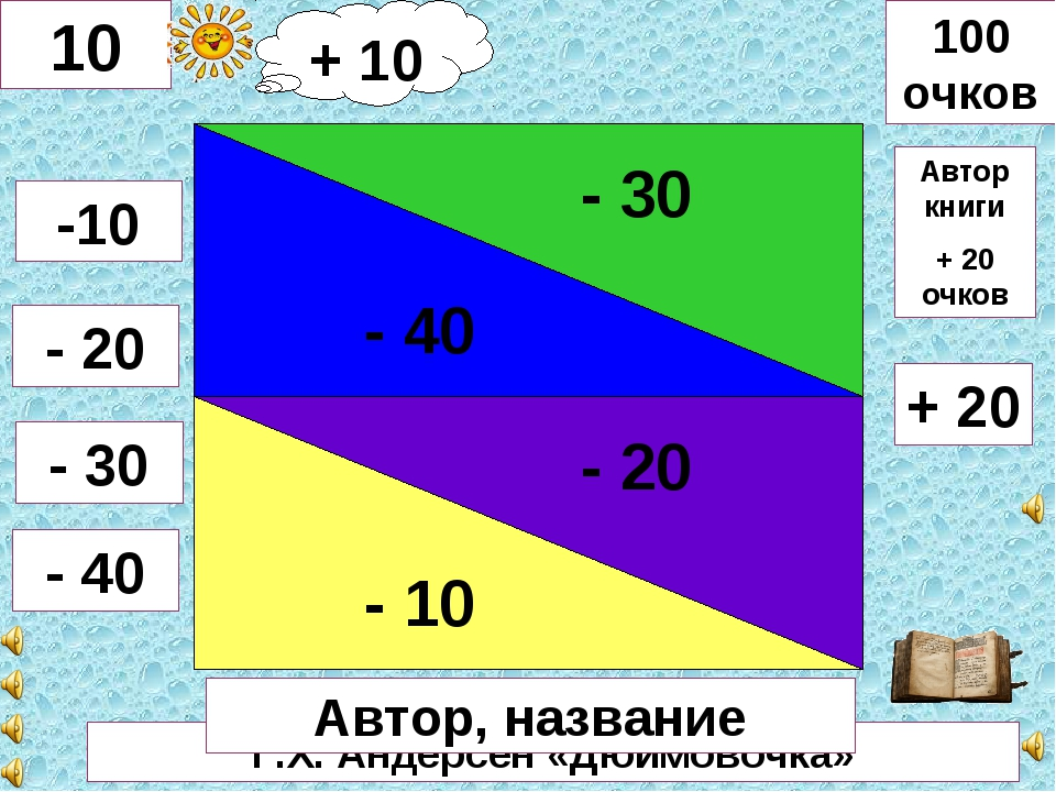 Г.Х. Андерсен «Дюймовочка» - 40 - 30 - 10 - 20 10 -10 - 20 - 30 - 40 100 очко...