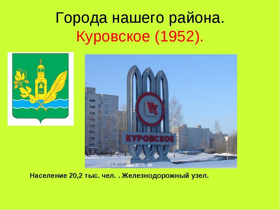 Города нашего района. Куровское (1952). Население 20,2 тыс. чел. . Железнодор...