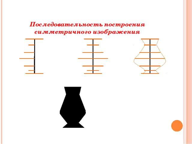 Последовательность построения симметричного изображения