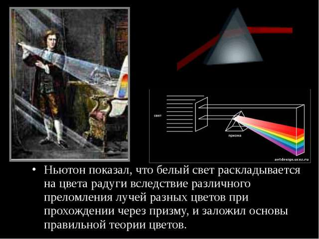 Ньютон показал, что белый свет раскладывается на цвета радуги вследствие разл...