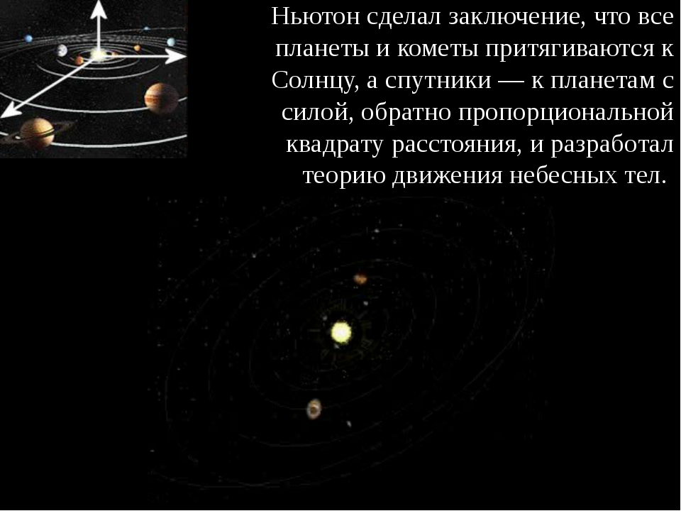 Ньютон сделал заключение, что все планеты и кометы притягиваются к Солнцу, а...