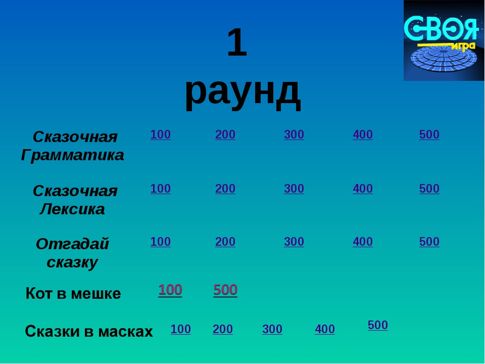 1 раунд 100 200 300 400 500 Сказочная Грамматика100 200300400500 Сказоч...