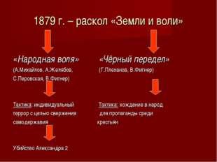 1879 г. – раскол «Земли и воли» «Народная воля» «Чёрный передел» (А.Михайлов,