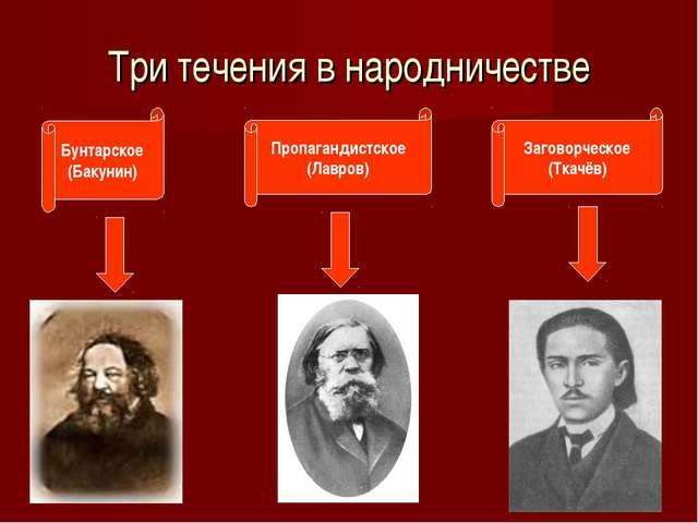 Три течения в народничестве Бунтарское (Бакунин) Пропагандистское (Лавров) За...