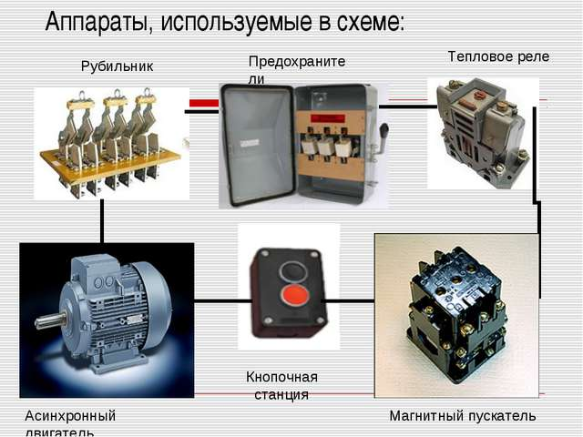 Аппараты, используемые в схеме: Асинхронный двигатель Кнопочная станция Магни...