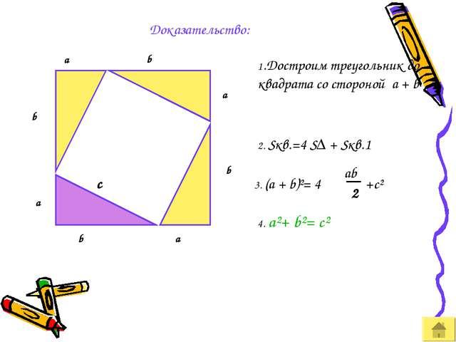 Доказательство: a b a 1.Достроим треугольник до квадрата со стороной a + b 2....