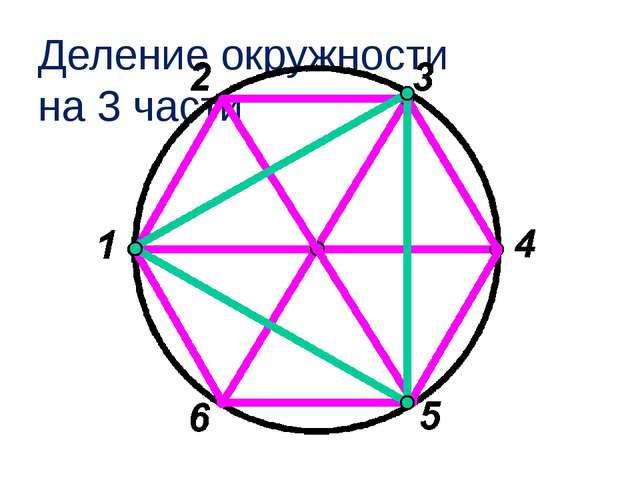 Деление окружности на 3 части