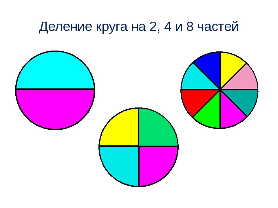 Деление круга на 2, 4 и 8 частей
