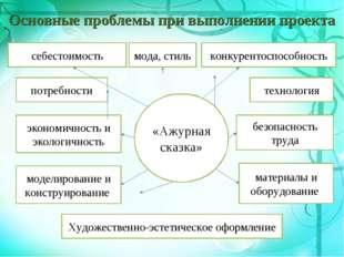 Основные проблемы при выполнении проекта «Ажурная сказка» безопасность труда