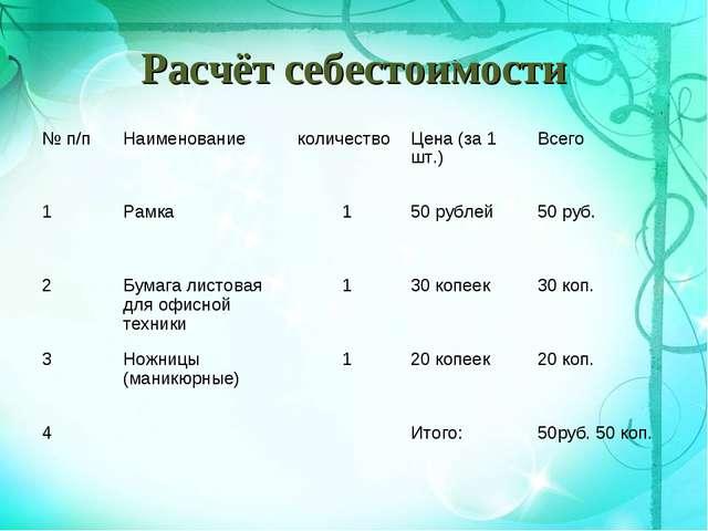 Расчёт себестоимости № п/пНаименованиеколичествоЦена (за 1 шт.)Всего 1Ра...