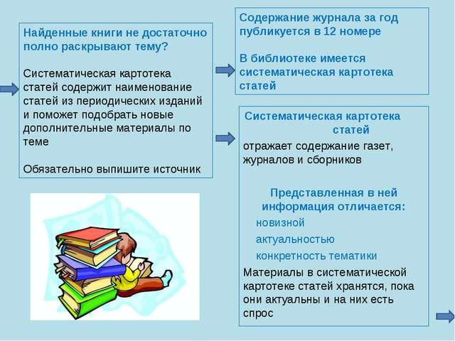 Найденные книги не достаточно полно раскрывают тему? Систематическая картотек...