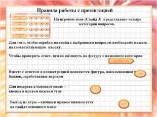 На игровом поле (Слайд 3) представлено четыре категории вопросов. Правила раб