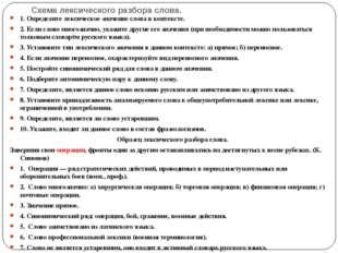 Схема лексического разбора слова. 1. Определите лексическое значение слова в