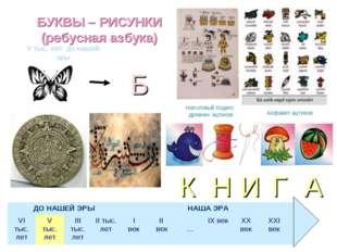 БУКВЫ – РИСУНКИ (ребусная азбука) V тыс. лет до нашей эры Б Н И Г А К Налогов