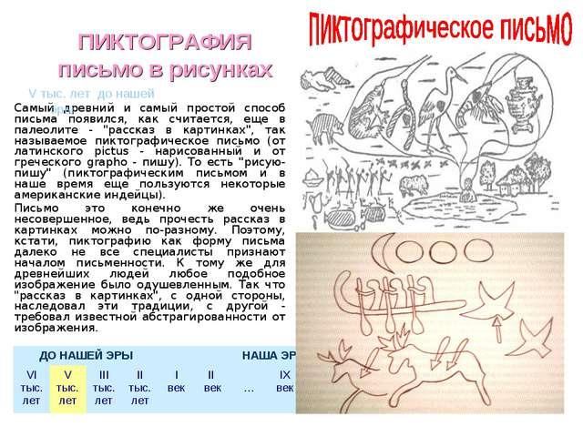 Самый древний и самый простой способ письма появился, как считается, еще в па...