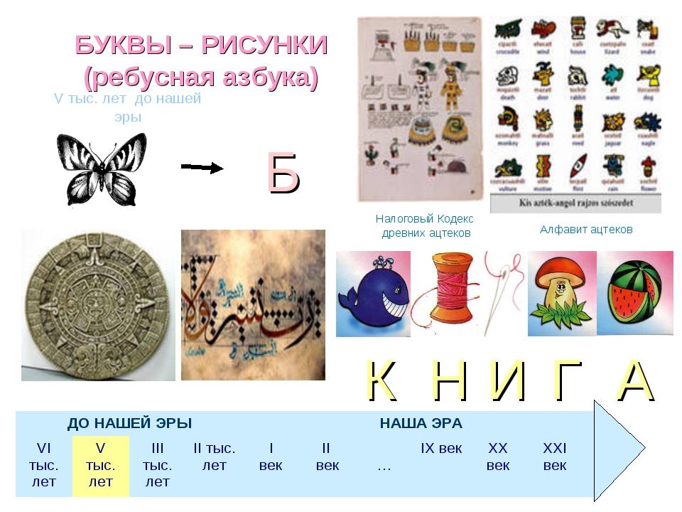 БУКВЫ – РИСУНКИ (ребусная азбука) V тыс. лет до нашей эры Б Н И Г А К Налогов...
