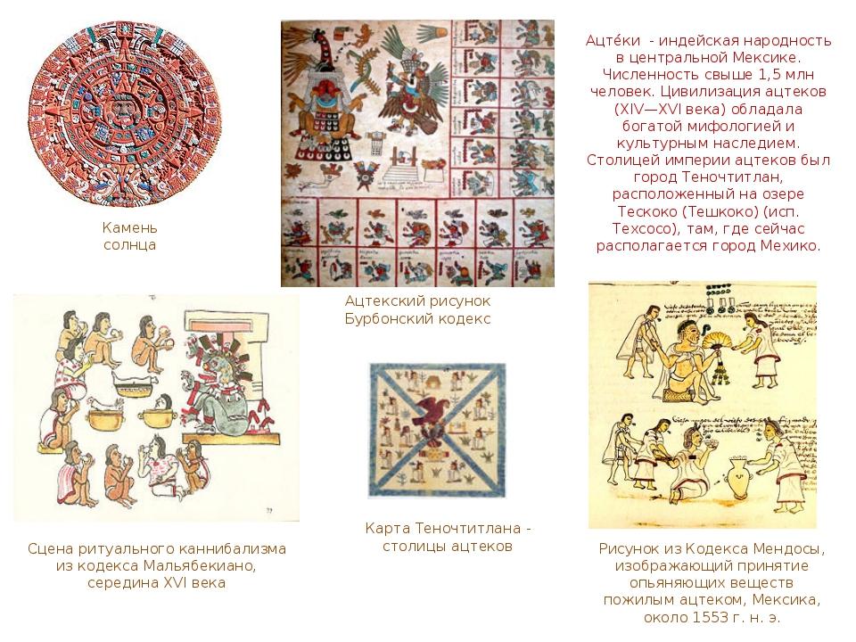 Ацтекский рисунок Бурбонский кодекс Карта Теночтитлана - столицы ацтеков Каме...