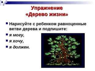 Упражнение «Дерево жизни» Нарисуйте с ребенком равноценные ветви дерева и под