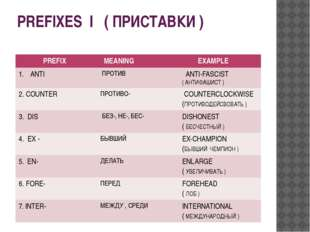 PREFIXES I ( ПРИСТАВКИ ) PREFIX MEANING EXAMPLE ANTI ПРОТИВ ANTI-FASCIST (АНТ