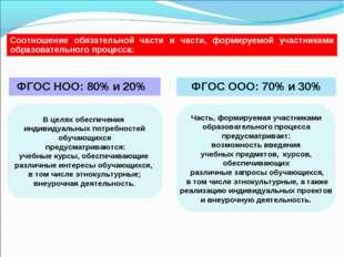 ФГОС НОО: 80% и 20% ФГОС ООО: 70% и 30% Соотношение обязательной части и част