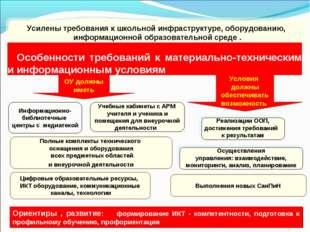 Реализации ООП, достижения требований к результатам Усилены требования к шко