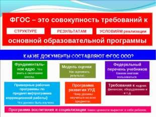 Требования к кадрам, финансам, оборудованию и и т.д. КАКИЕ ДОКУМЕНТЫ СОСТАВЛЯ